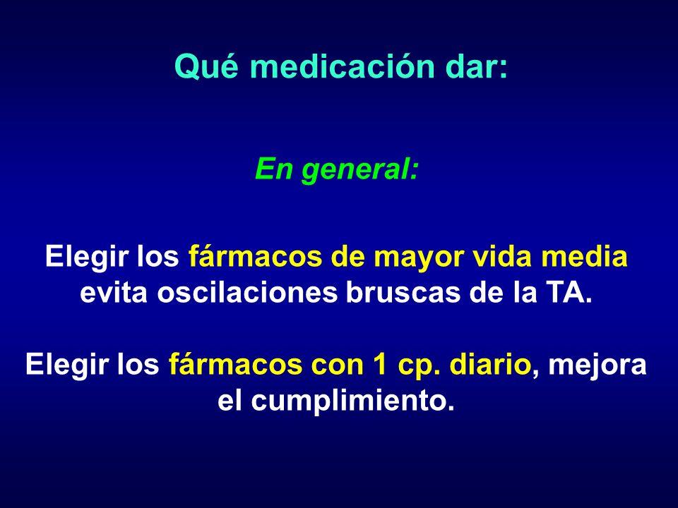 Qué medicación dar: En general: Elegir los fármacos de mayor vida media evita oscilaciones bruscas de la TA. Elegir los fármacos con 1 cp. diario, mej
