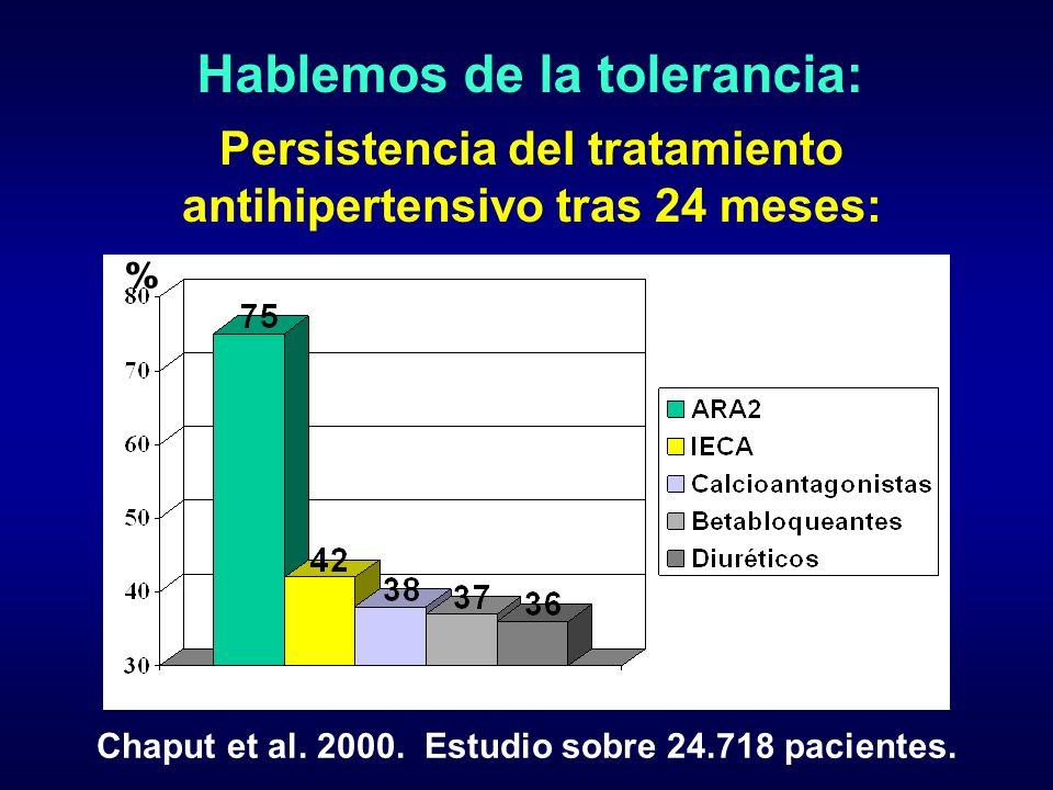 Hablemos de la tolerancia: Persistencia del tratamiento antihipertensivo tras 24 meses: Chaput et al. 2000. Estudio sobre 24.718 pacientes. %