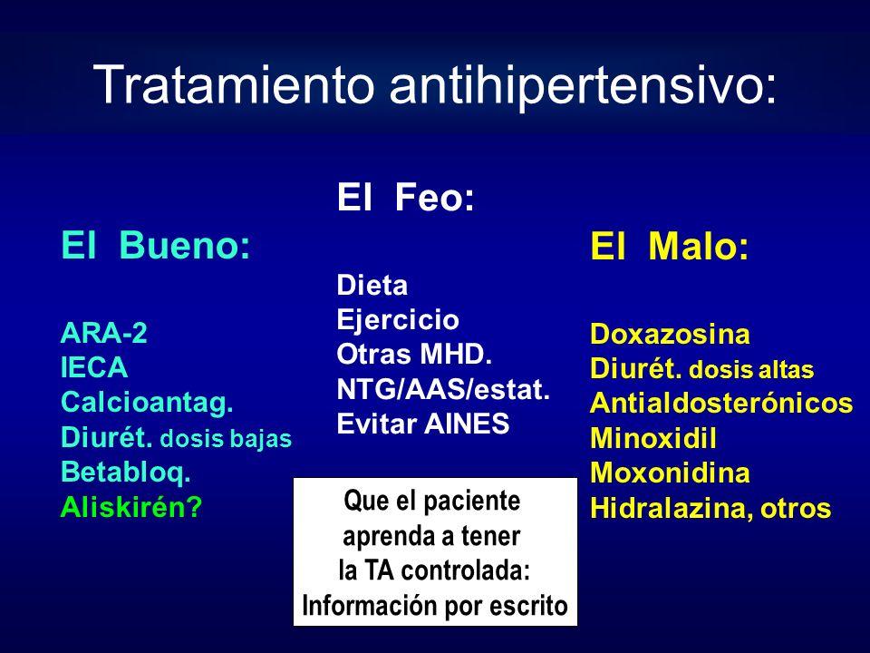Tratamiento antihipertensivo: El Bueno: ARA-2 IECA Calcioantag. Diurét. dosis bajas Betabloq. Aliskirén? El Malo: Doxazosina Diurét. dosis altas Antia