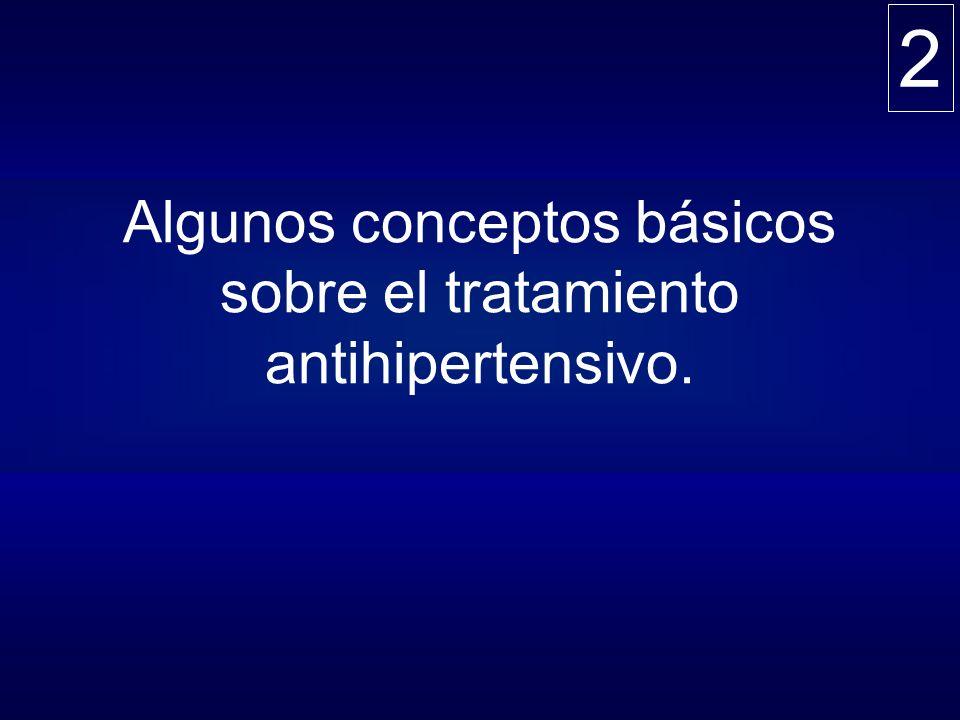 Tratamiento antihipertensivo: El Bueno: ARA-2 IECA Calcioantag.