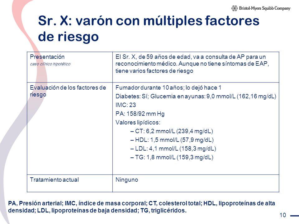 10 Sr. X: varón con múltiples factores de riesgo Presentación caso clínico hipotético El Sr. X, de 59 años de edad, va a consulta de AP para un recono