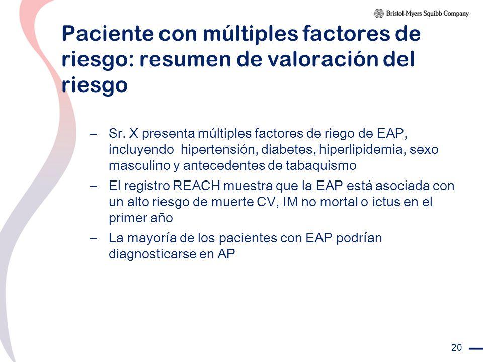 20 Paciente con múltiples factores de riesgo: resumen de valoración del riesgo – Sr. X presenta múltiples factores de riego de EAP, incluyendo hiperte
