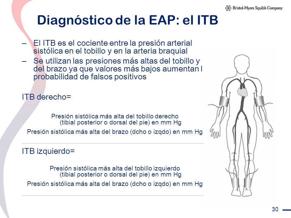 30 Diagnóstico de la EAP: el ITB – El ITB es el cociente entre la presión arterial sistólica en el tobillo y en la arteria braquial – Se utilizan las