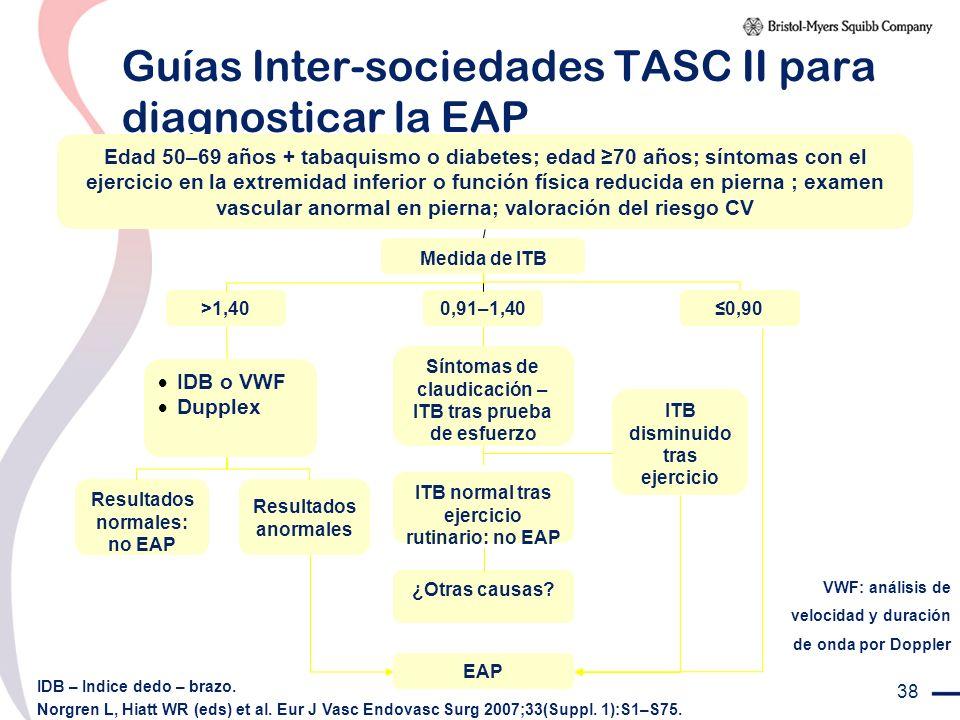 38 VWF: análisis de velocidad y duración de onda por Doppler Guías Inter-sociedades TASC II para diagnosticar la EAP Norgren L, Hiatt WR (eds) et al.