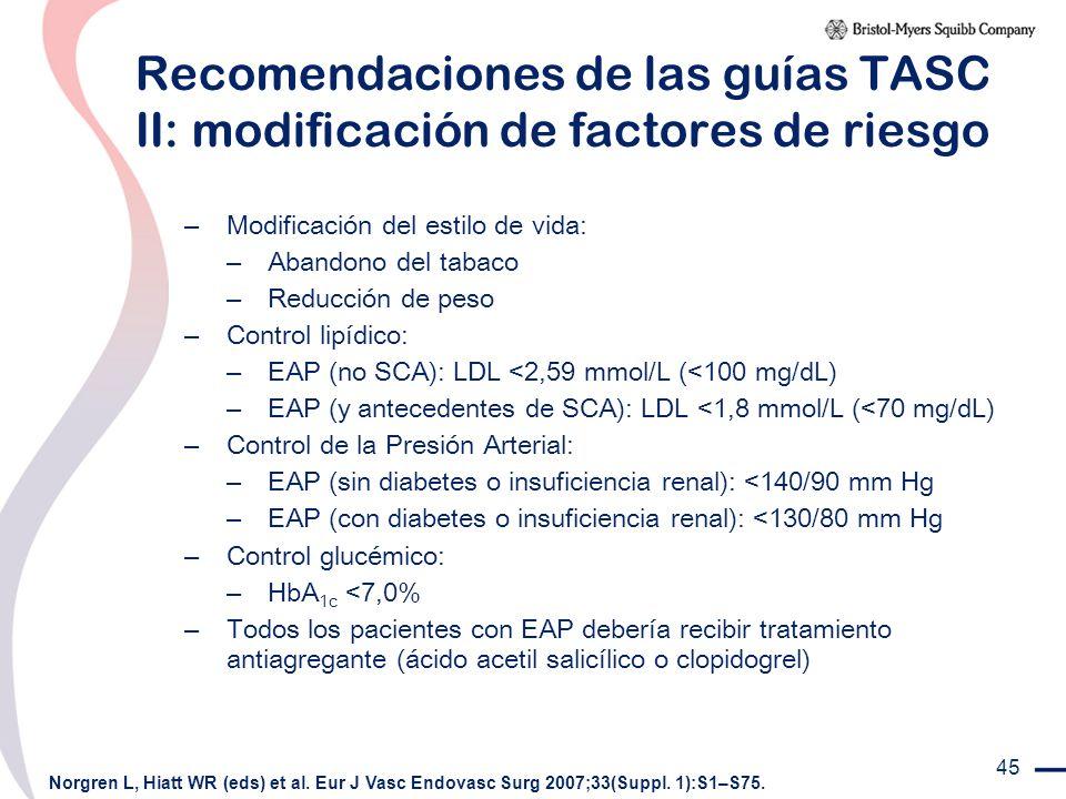 45 Recomendaciones de las guías TASC II: modificación de factores de riesgo – Modificación del estilo de vida: – Abandono del tabaco – Reducción de pe