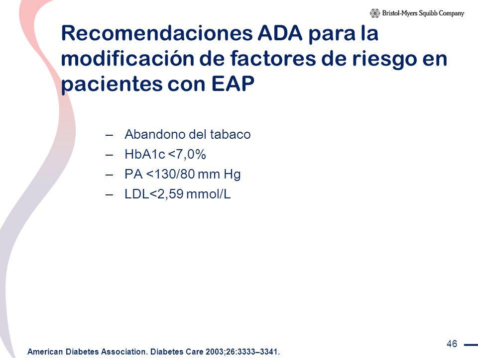 46 – Abandono del tabaco – HbA1c <7,0% – PA <130/80 mm Hg – LDL<2,59 mmol/L American Diabetes Association. Diabetes Care 2003;26:3333–3341. Recomendac