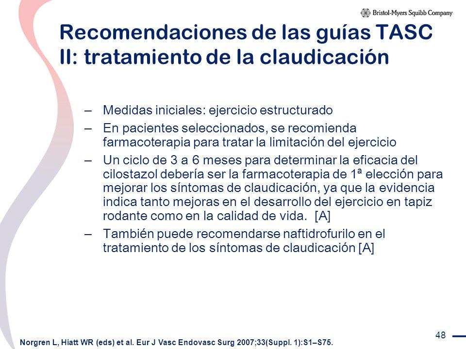48 Recomendaciones de las guías TASC II: tratamiento de la claudicación – Medidas iniciales: ejercicio estructurado – En pacientes seleccionados, se r