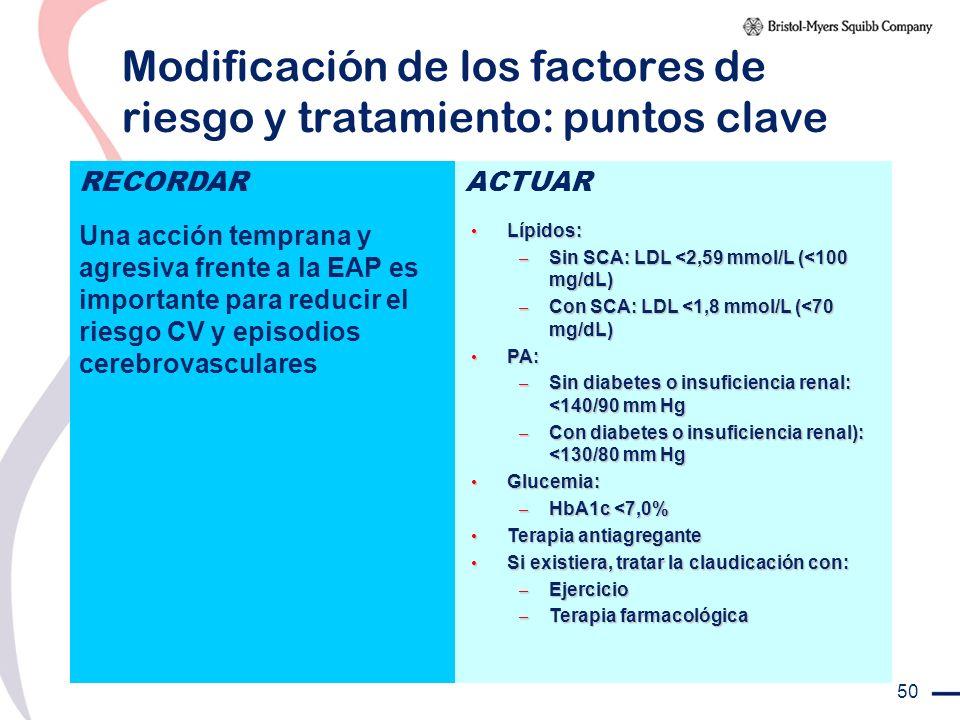 50 Modificación de los factores de riesgo y tratamiento: puntos clave RECORDARACTUAR Lípidos: Lípidos: – Sin SCA: LDL <2,59 mmol/L (<100 mg/dL) – Con