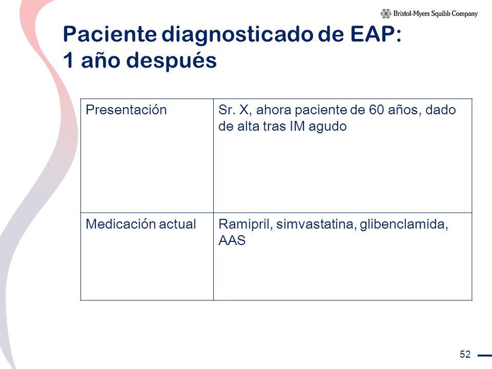 52 Paciente diagnosticado de EAP: 1 año después PresentaciónSr. X, ahora paciente de 60 años, dado de alta tras IM agudo Medicación actualRamipril, si