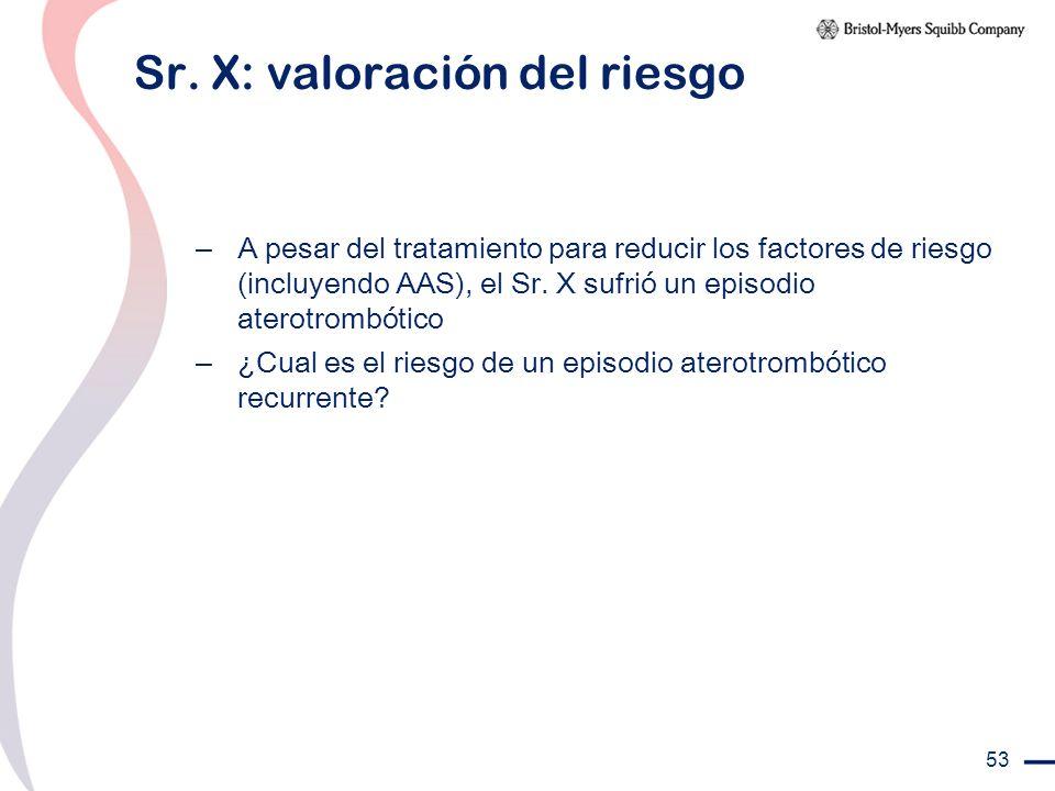 53 Sr. X: valoración del riesgo – A pesar del tratamiento para reducir los factores de riesgo (incluyendo AAS), el Sr. X sufrió un episodio aterotromb
