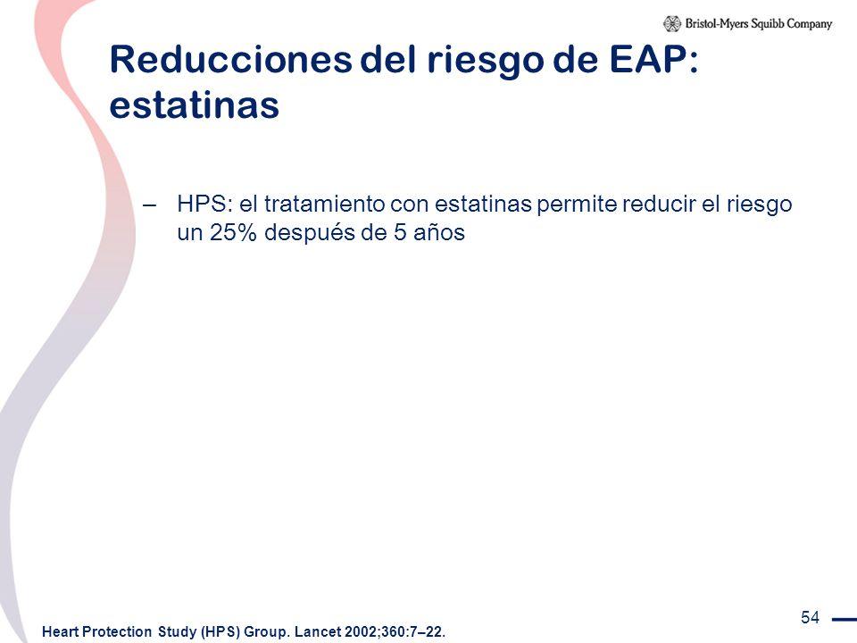 54 Reducciones del riesgo de EAP: estatinas – HPS: el tratamiento con estatinas permite reducir el riesgo un 25% después de 5 años Heart Protection St