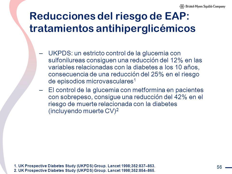 56 Reducciones del riesgo de EAP: tratamientos antihiperglicémicos – UKPDS: un estricto control de la glucemia con sulfonilureas consiguen una reducci