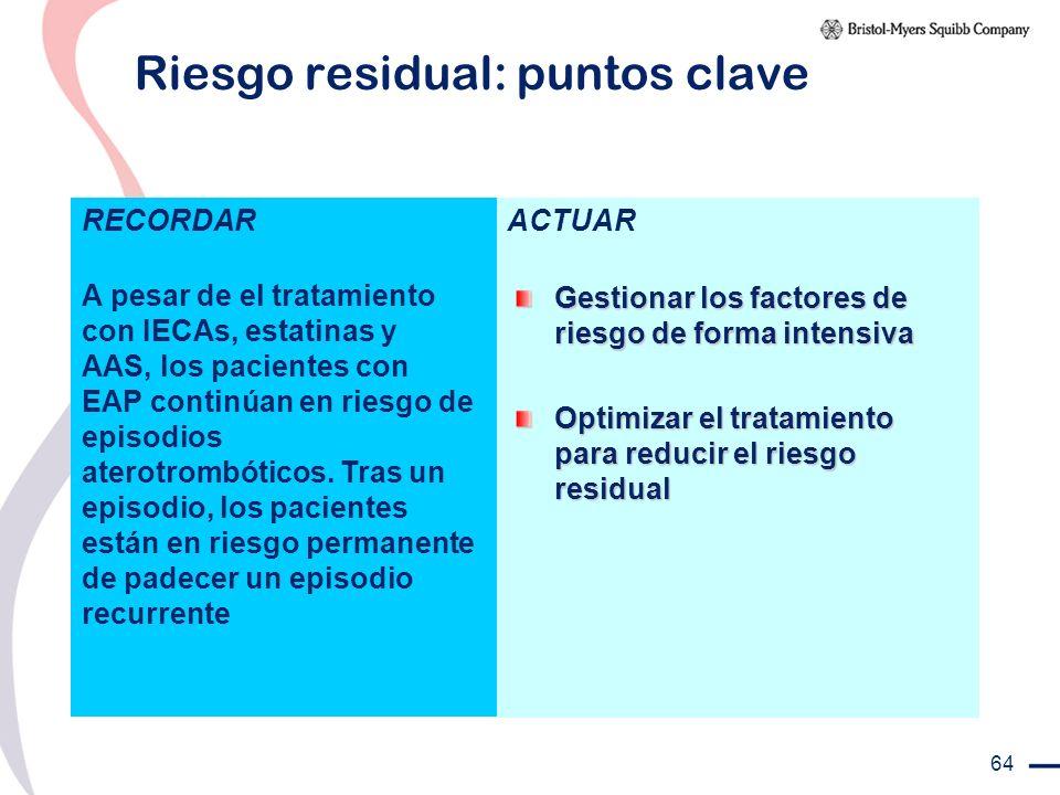 64 RECORDARACTUAR Riesgo residual: puntos clave Gestionar los factores de riesgo de forma intensiva Optimizar el tratamiento para reducir el riesgo re