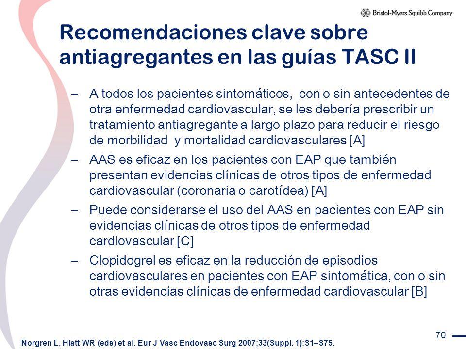 70 Recomendaciones clave sobre antiagregantes en las guías TASC II Norgren L, Hiatt WR (eds) et al. Eur J Vasc Endovasc Surg 2007;33(Suppl. 1):S1–S75.