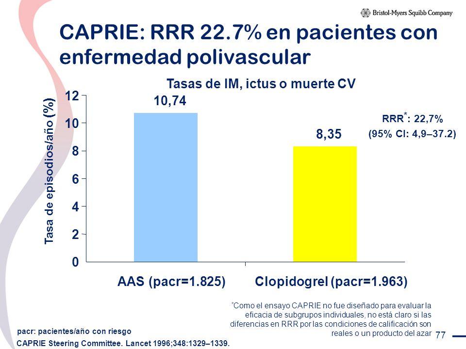 77 CAPRIE: RRR 22.7% en pacientes con enfermedad polivascular CAPRIE Steering Committee. Lancet 1996;348:1329–1339. pacr: pacientes/año con riesgo RRR