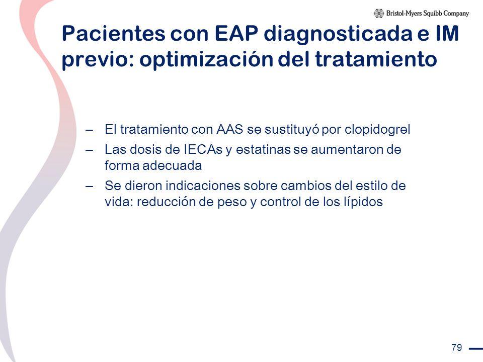 79 Pacientes con EAP diagnosticada e IM previo: optimización del tratamiento – El tratamiento con AAS se sustituyó por clopidogrel – Las dosis de IECA
