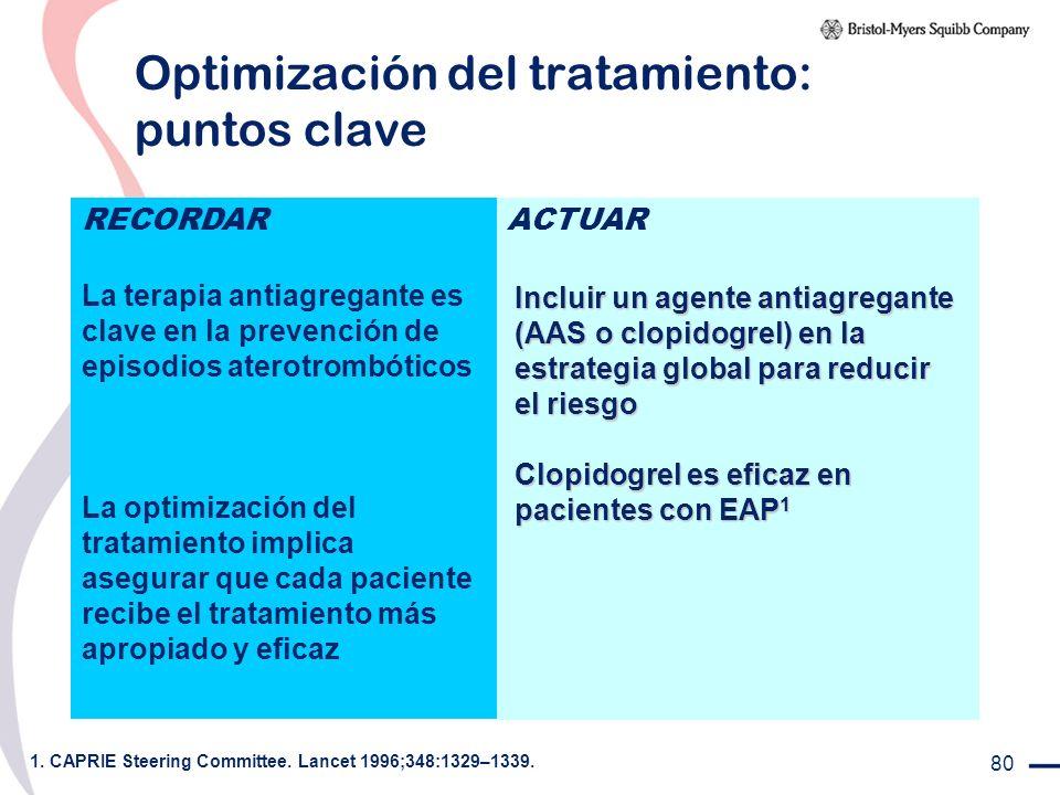 80 RECORDARACTUAR Optimización del tratamiento: puntos clave Incluir un agente antiagregante (AAS o clopidogrel) en la estrategia global para reducir