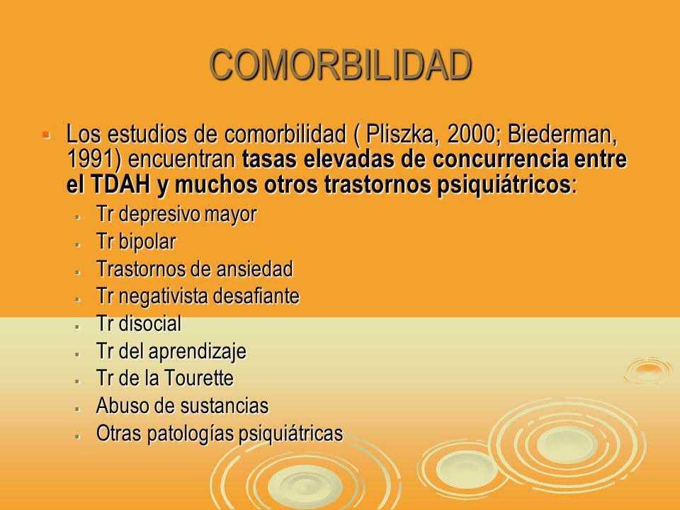 COMORBILIDAD Los estudios de comorbilidad ( Pliszka, 2000; Biederman, 1991) encuentran tasas elevadas de concurrencia entre el TDAH y muchos otros trastornos psiquiátricos : Los estudios de comorbilidad ( Pliszka, 2000; Biederman, 1991) encuentran tasas elevadas de concurrencia entre el TDAH y muchos otros trastornos psiquiátricos : Tr depresivo mayor Tr depresivo mayor Tr bipolar Tr bipolar Trastornos de ansiedad Trastornos de ansiedad Tr negativista desafiante Tr negativista desafiante Tr disocial Tr disocial Tr del aprendizaje Tr del aprendizaje Tr de la Tourette Tr de la Tourette Abuso de sustancias Abuso de sustancias Otras patologías psiquiátricas Otras patologías psiquiátricas