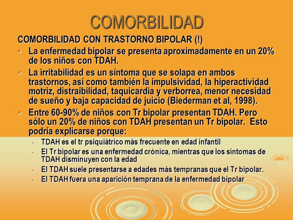 COMORBILIDAD COMORBILIDAD CON TRASTORNO BIPOLAR (!) La enfermedad bipolar se presenta aproximadamente en un 20% de los niños con TDAH.