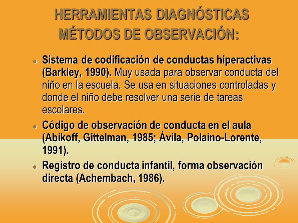 Sistema de codificación de conductas hiperactivas (Barkley, 1990).