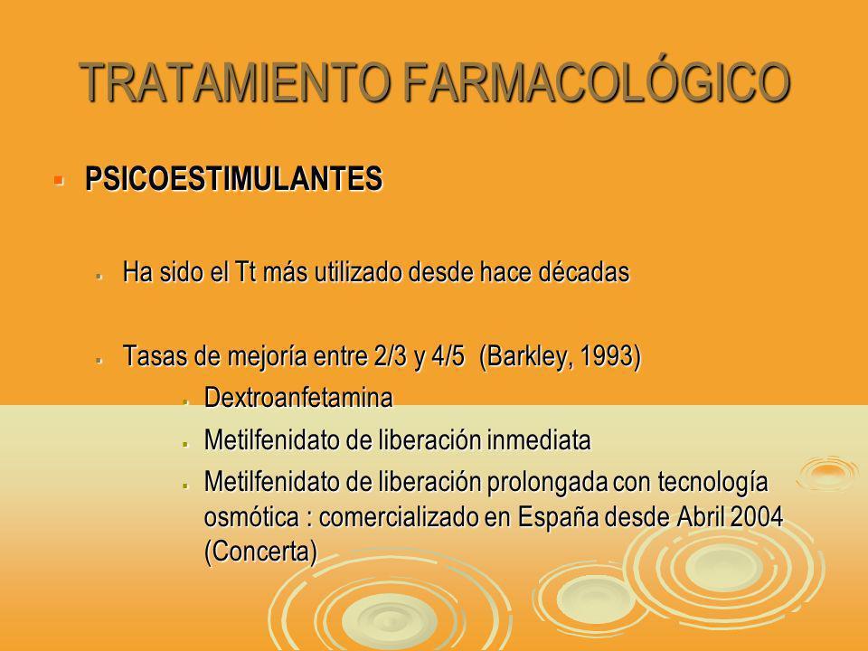 TRATAMIENTO FARMACOLÓGICO PSICOESTIMULANTES PSICOESTIMULANTES Ha sido el Tt más utilizado desde hace décadas Ha sido el Tt más utilizado desde hace décadas Tasas de mejoría entre 2/3 y 4/5 (Barkley, 1993) Tasas de mejoría entre 2/3 y 4/5 (Barkley, 1993) Dextroanfetamina Dextroanfetamina Metilfenidato de liberación inmediata Metilfenidato de liberación inmediata Metilfenidato de liberación prolongada con tecnología osmótica : comercializado en España desde Abril 2004 (Concerta) Metilfenidato de liberación prolongada con tecnología osmótica : comercializado en España desde Abril 2004 (Concerta)