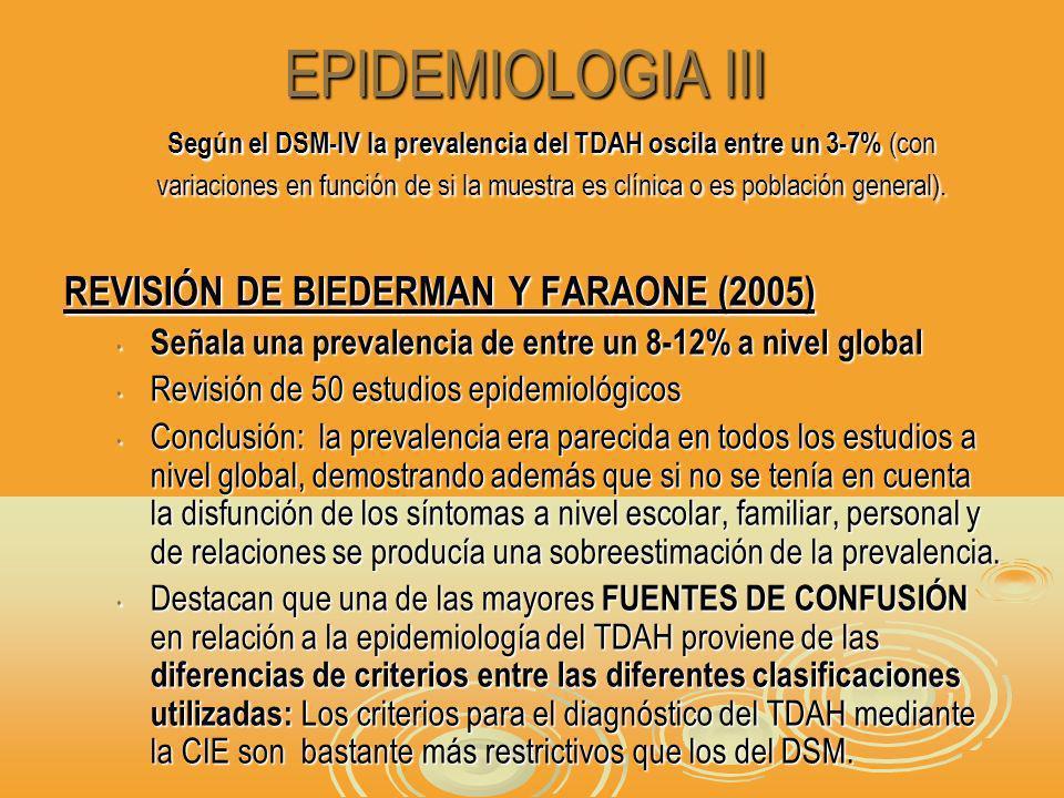 EPIDEMIOLOGIA III Según el DSM-IV la prevalencia del TDAH oscila entre un 3-7% (con variaciones en función de si la muestra es clínica o es población general).