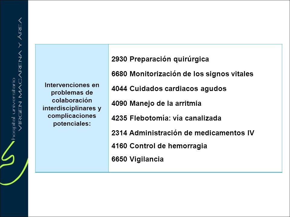 Intervenciones en problemas de colaboración interdisciplinares y complicaciones potenciales: 2930 Preparación quirúrgica 6680 Monitorización de los si