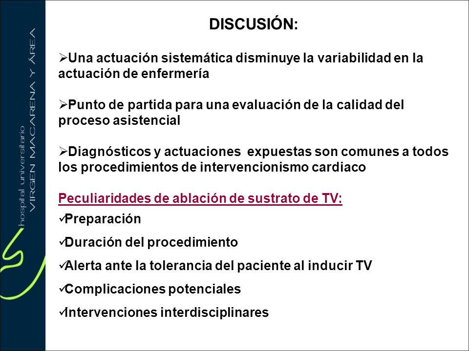 DISCUSIÓN: Una actuación sistemática disminuye la variabilidad en la actuación de enfermería Punto de partida para una evaluación de la calidad del pr