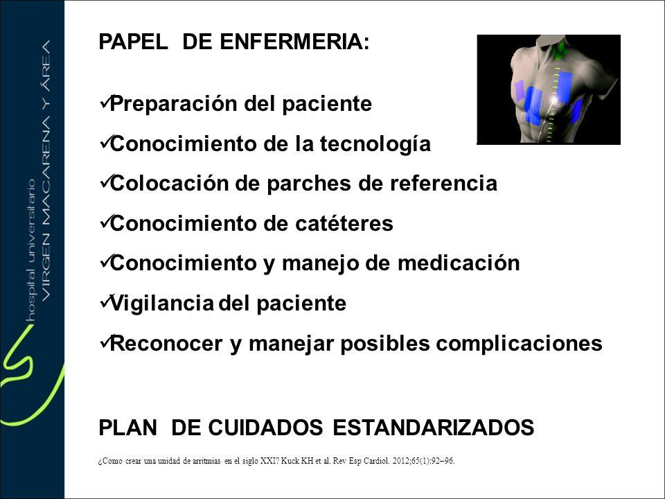 PAPEL DE ENFERMERIA: Preparación del paciente Conocimiento de la tecnología Colocación de parches de referencia Conocimiento de catéteres Conocimiento