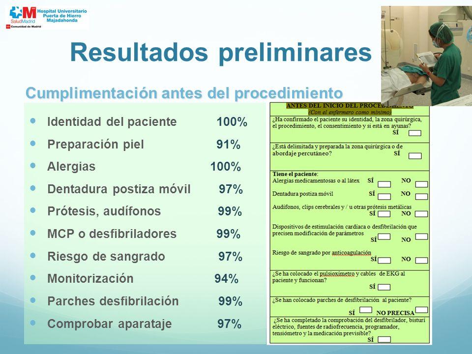 Cumplimentación antes del procedimiento Identidad del paciente 100% Preparación piel 91% Alergias 100% Dentadura postiza móvil 97% Prótesis, audífonos