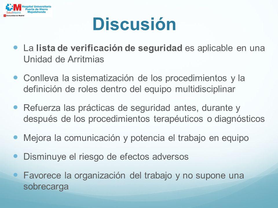 La lista de verificación de seguridad es aplicable en una Unidad de Arritmias Conlleva la sistematización de los procedimientos y la definición de rol