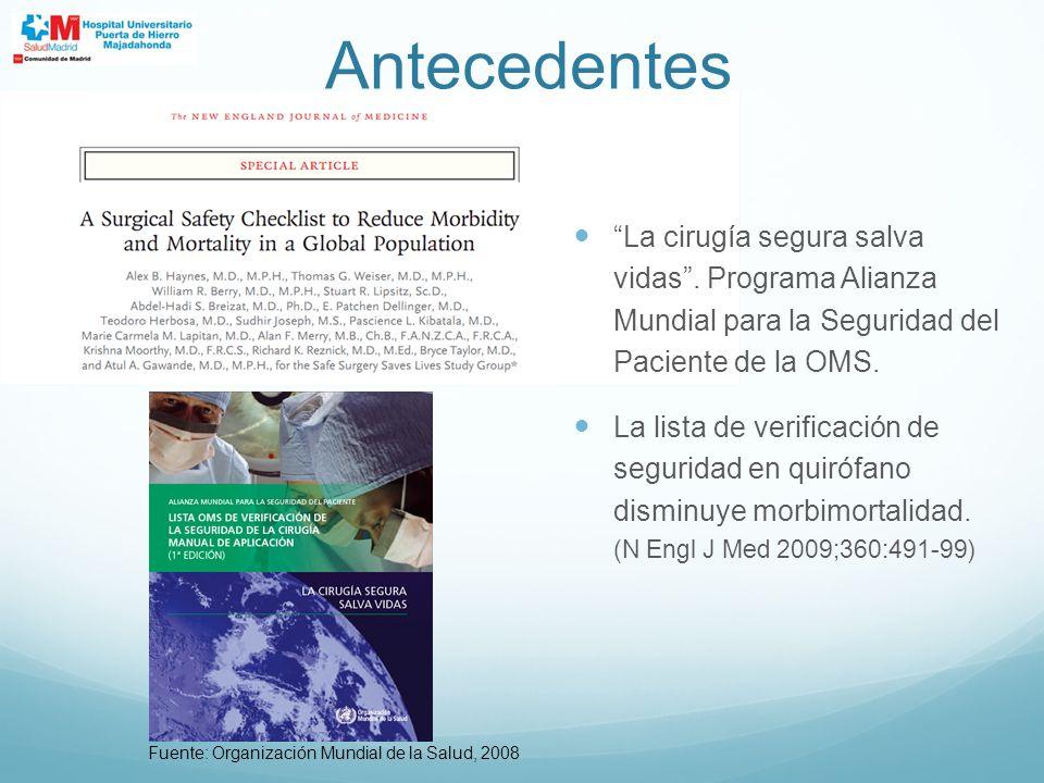 Antecedentes La cirugía segura salva vidas. Programa Alianza Mundial para la Seguridad del Paciente de la OMS. La lista de verificación de seguridad e