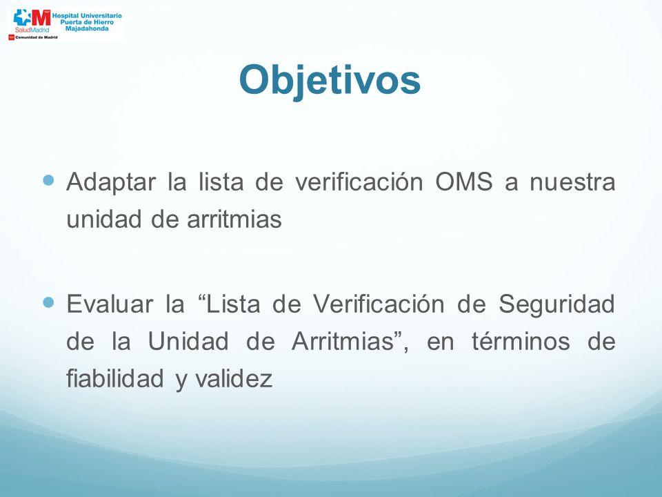 Objetivos Adaptar la lista de verificación OMS a nuestra unidad de arritmias Evaluar la Lista de Verificación de Seguridad de la Unidad de Arritmias,