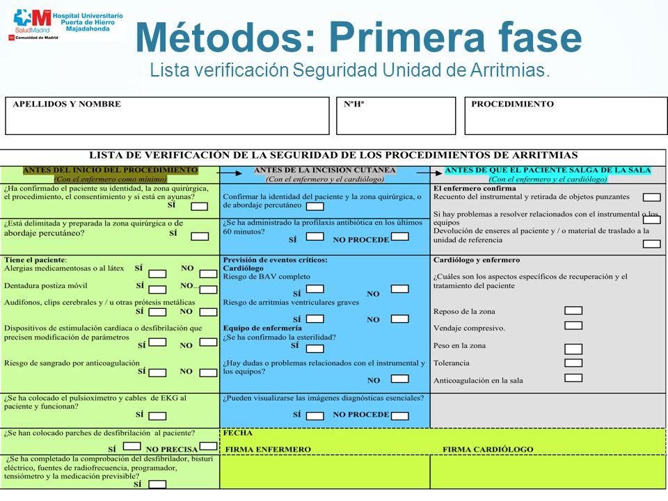 Lista verificación Seguridad Unidad de Arritmias. Métodos: Primera fase