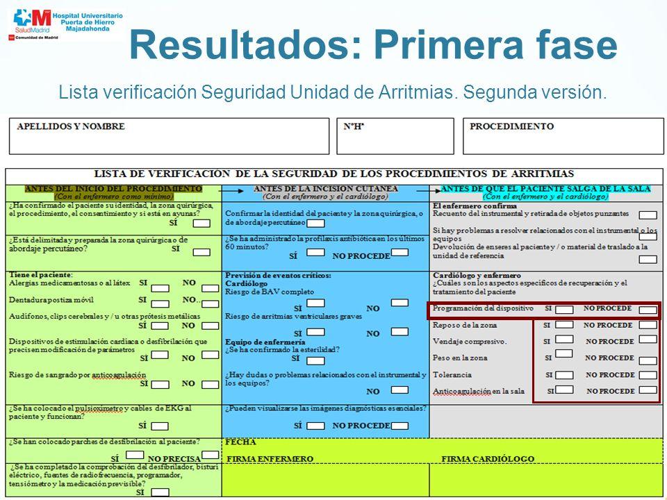 Lista verificación Seguridad Unidad de Arritmias. Segunda versión. Resultados: Primera fase