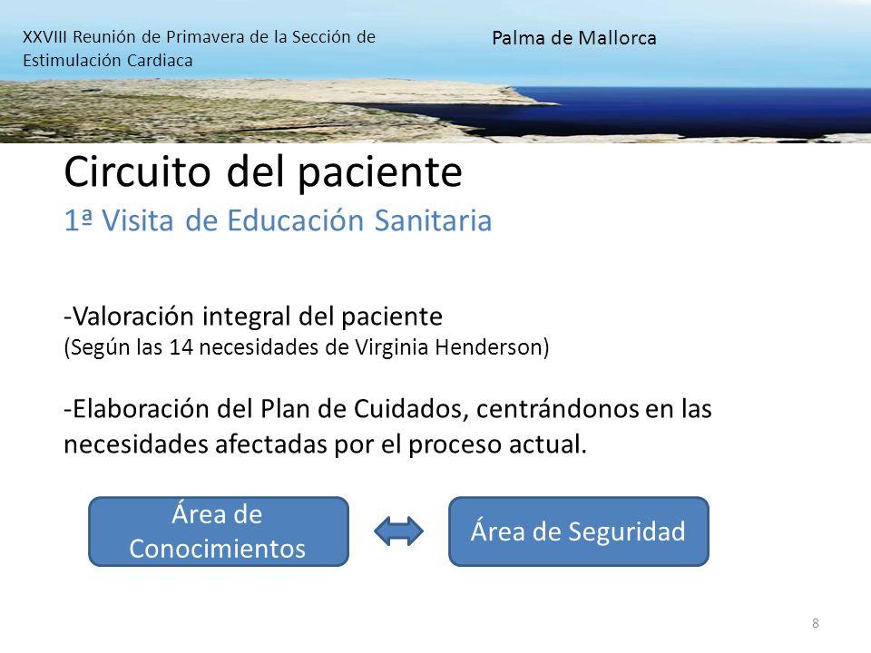 -Se refuerzan los conocimientos del paciente sobre el proceso de su enfermedad y del motivo de la implantación del dispositivo.