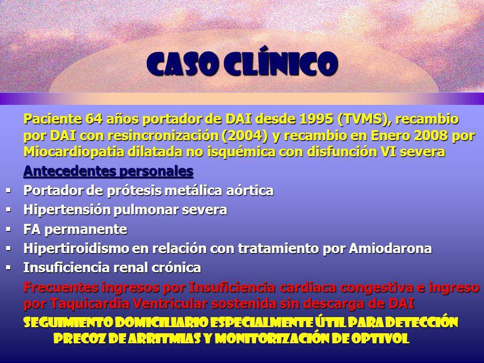 Caso clínico Paciente 64 años portador de DAI desde 1995 (TVMS), recambio por DAI con resincronización (2004) y recambio en Enero 2008 por Miocardiopa