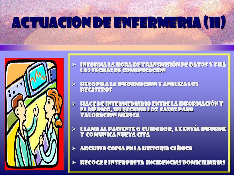 ACTUACION DE ENFERMERIA (II) INFORMA la hora de transmisión de datos y fija LAS FECHAS DE comunicación INFORMA la hora de transmisión de datos y fija