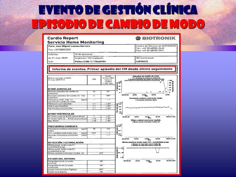 Evento de gestión clínica episodio de cambio de modo