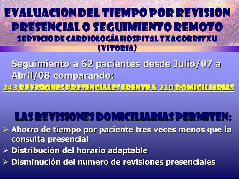 EVALUACION DEL TIEMPO POR REVISION PRESENCIAL O SEGUIMIENTO REMOTO Servicio de Cardiología Hospital Txagorritxu (Vitoria) Seguimiento a 62 pacientes d
