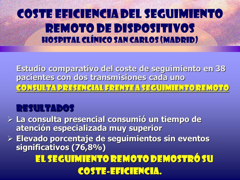 COSTE EFICIENCIA DEL SEGUIMIENTO REMOTO DE DISPOSITIVOS Hospital Clínico San Carlos (Madrid) Estudio comparativo del coste de seguimiento en 38 pacien