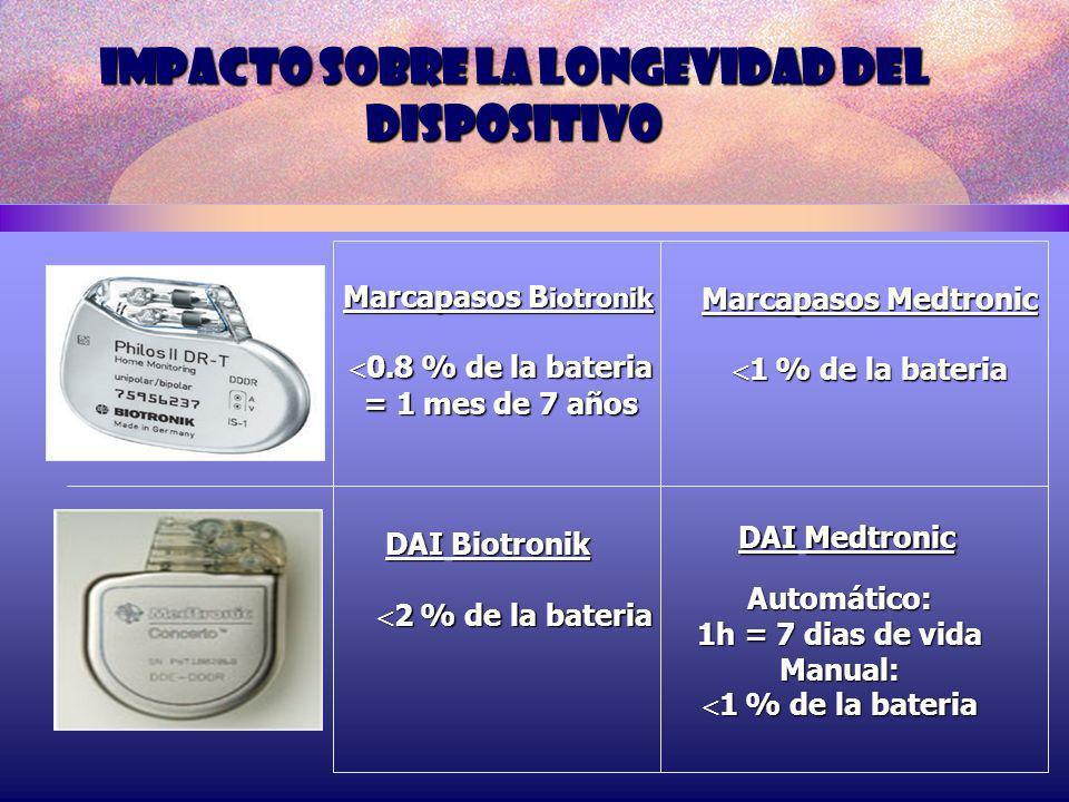 Impacto sobre la Longevidad del Dispositivo Marcapasos B iotronik 0.8 % de la bateria 0.8 % de la bateria = 1 mes de 7 años 2 % de la bateria 2 % de l
