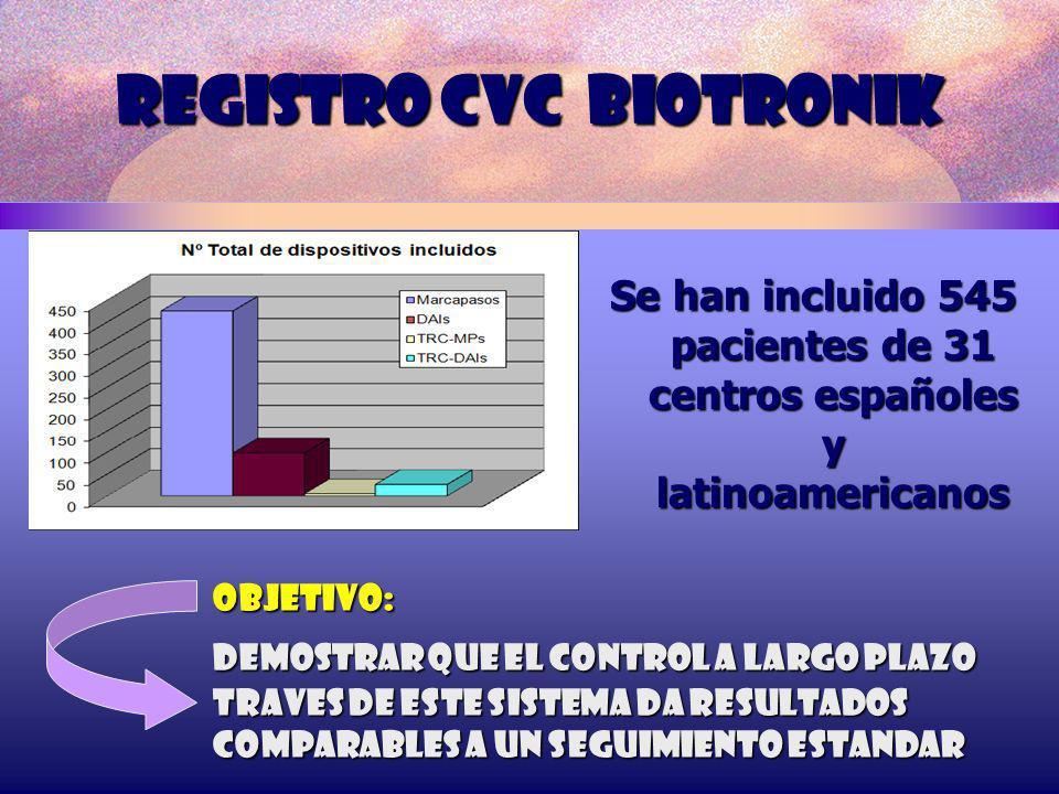 REGISTRO CVC BIOTRONIK Se han incluido 545 pacientes de 31 centros españoles y latinoamericanos OBJETIVO: DEMOSTRAR QUE EL CONTROL A LARGO PLAZO TRAVE