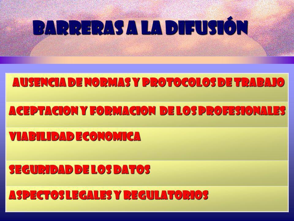 Barreras a la difusión AUSENCIA DE NORMAS Y PROTOCOLOS DE TRABAJO ACEPTACION Y FORMACION DE LOS pROFESIONALES VIABILIDAD ECONOMICA SEGURIDAD DE LOS DA