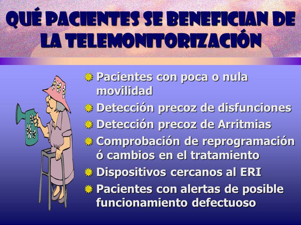 Qué pacientes se benefician de la Telemonitorización Pacientes con poca o nula movilidad Detección precoz de disfunciones Detección precoz de Arritmia