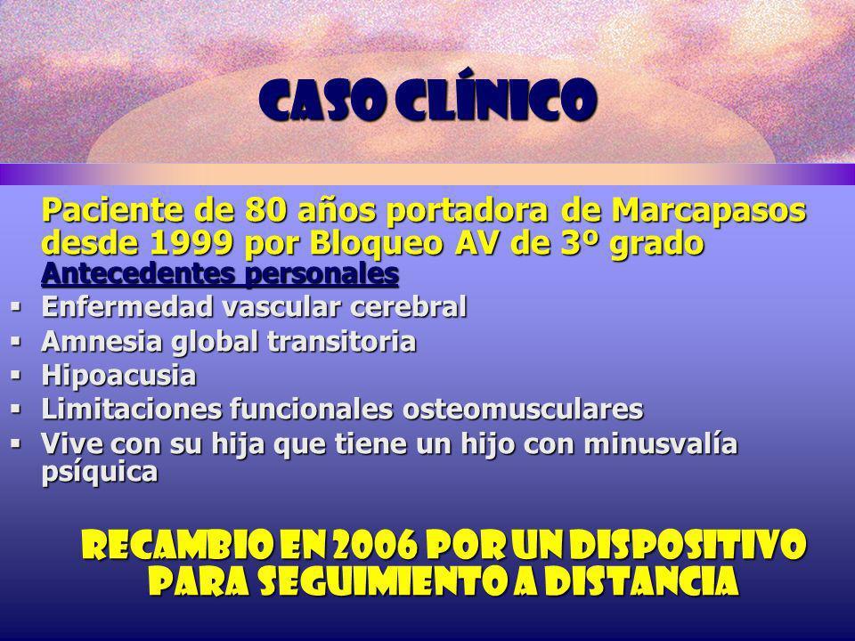 Caso clínico Paciente de 80 años portadora de Marcapasos desde 1999 por Bloqueo AV de 3º grado Antecedentes personales Enfermedad vascular cerebral En