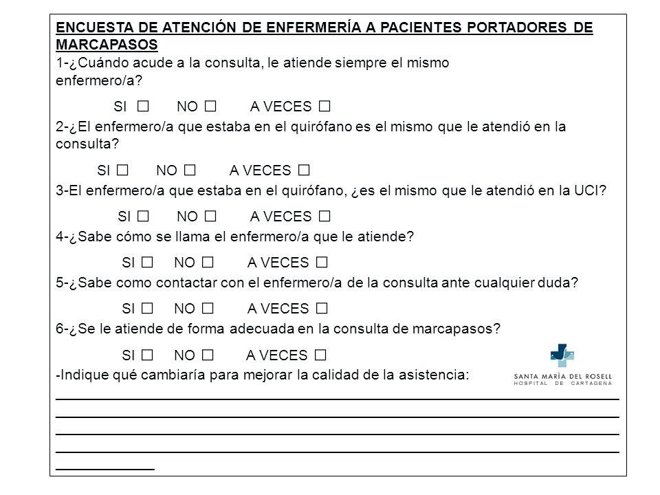 ENCUESTA DE ATENCIÓN DE ENFERMERÍA A PACIENTES PORTADORES DE MARCAPASOS 1-¿Cuándo acude a la consulta, le atiende siempre el mismo enfermero/a? SI NO