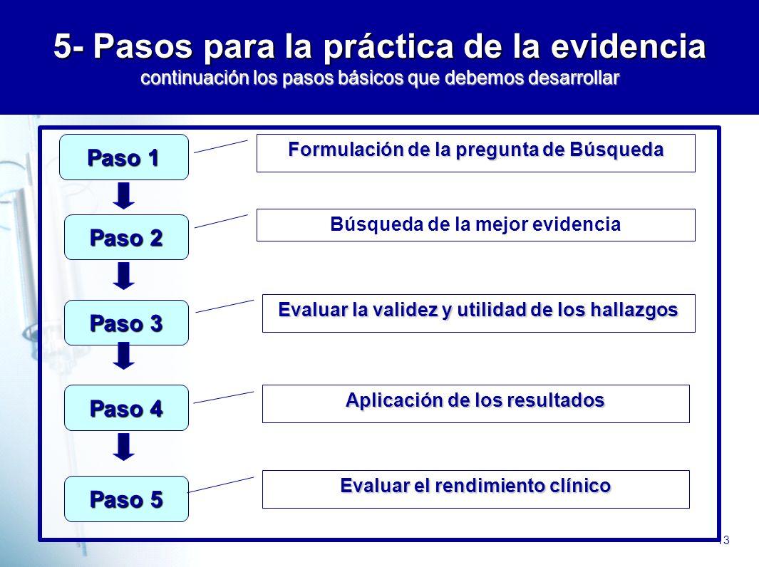 13 5- Pasos para la práctica de la evidencia continuación los pasos básicos que debemos desarrollar Paso 1 Paso 2 Paso 3 Paso 4 Paso 5 Formulación de