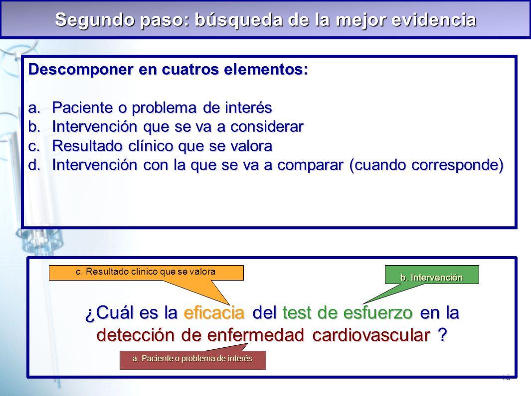 15 Segundo paso: búsqueda de la mejor evidencia ¿Cuál es la eficacia del test de esfuerzo en la detección de enfermedad cardiovascular ? c. Resultado