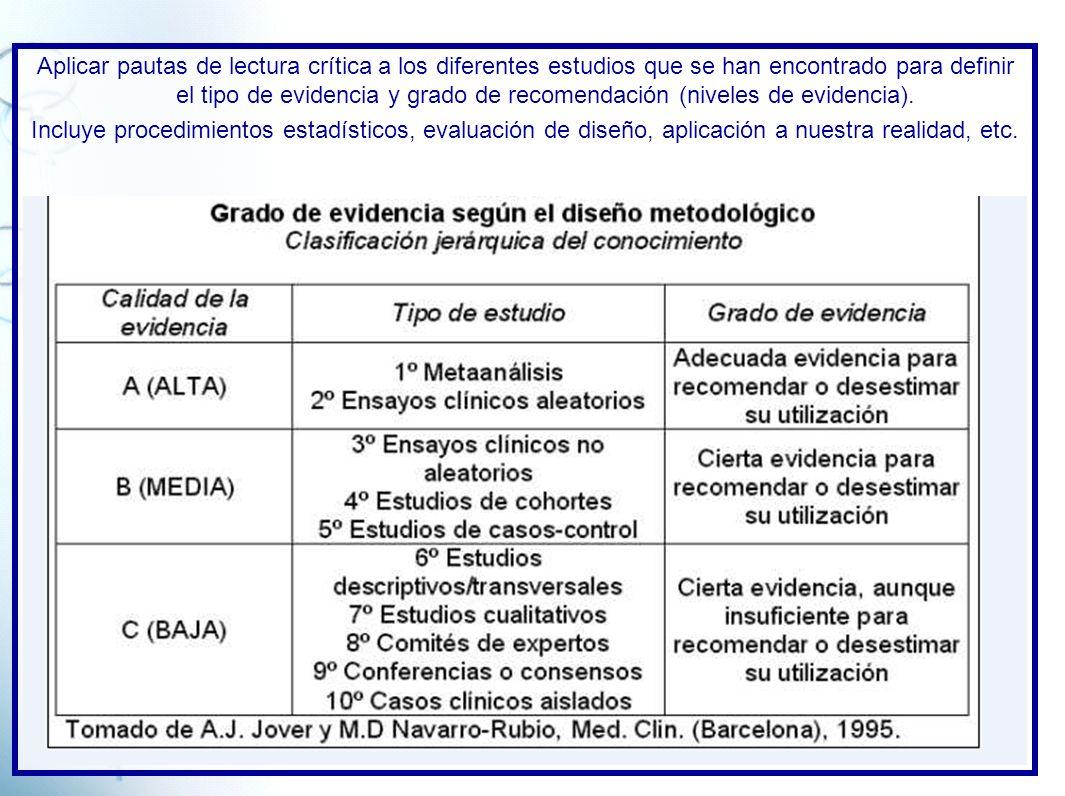 17 Aplicar pautas de lectura crítica a los diferentes estudios que se han encontrado para definir el tipo de evidencia y grado de recomendación (nivel